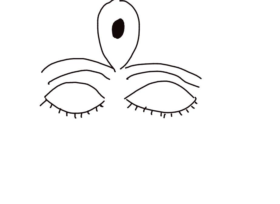 Il terzo occhio di Shiva